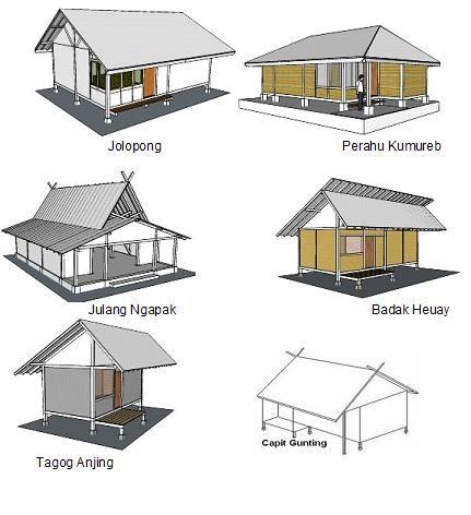 Maylay Traditional Houses Of The Sundanese People Of Western Java Indonesia Rumah Arsitektur Rumah Arsitektur
