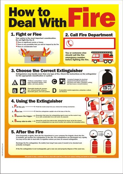 Dealwith Fire Signs Fire Safety Poster Safety Posters