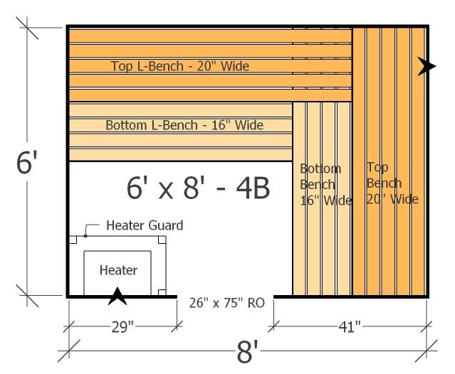 superb sauna plans #8: 6x8 Sauna Layout with 4 Benches - Best Use of Space with this Home Sauna  Plan