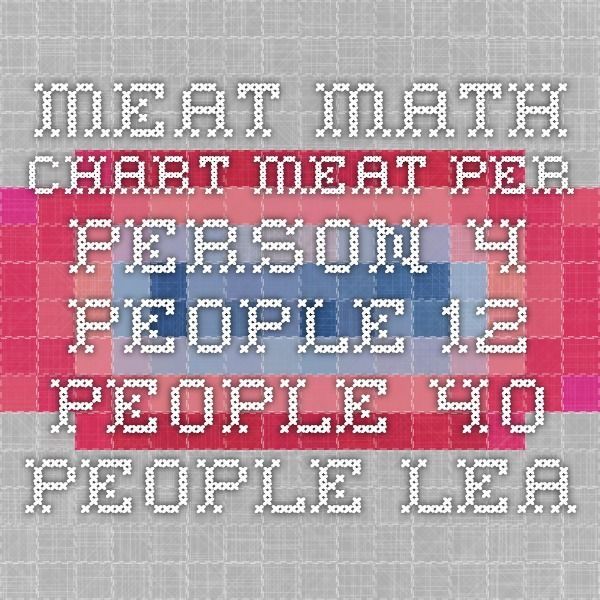 Meat Math Chart Meat Per Person  People  People  People Lean