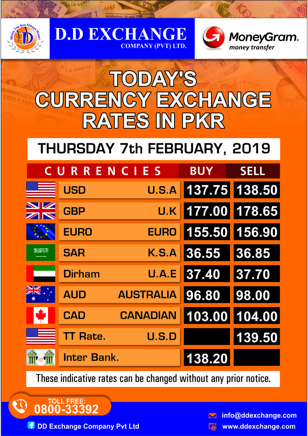 Currency Rates Are Updated Daily By D D Exchange Feel Free To