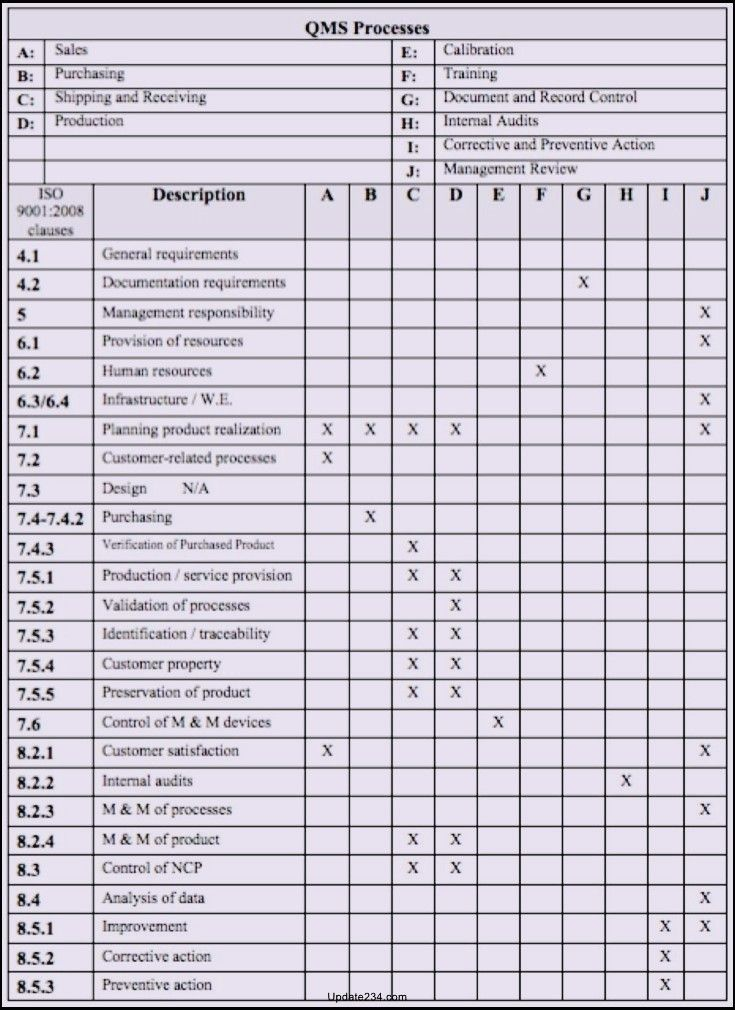 Iso 9001 Internal Audit Checklist Template Internal