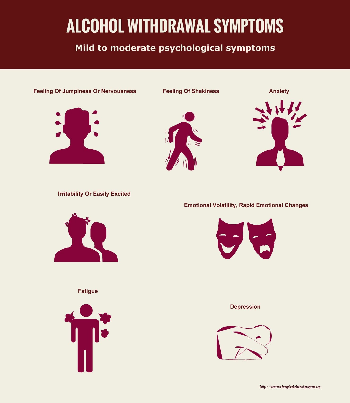 alcohol withdrawal symptons infographic | health & lifestyle, Skeleton