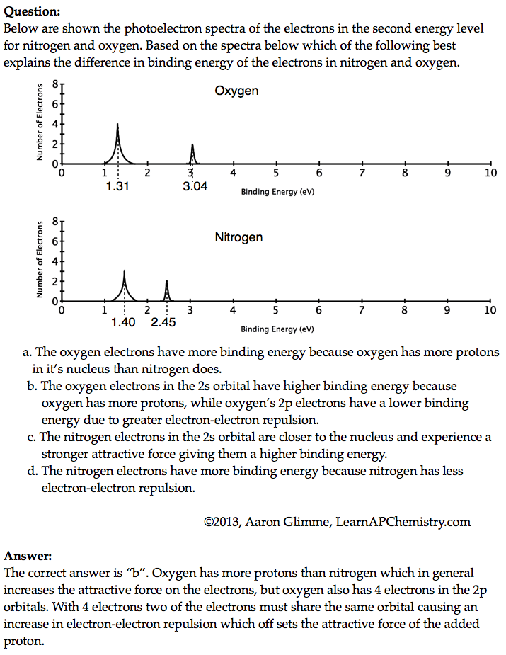 Welcome To Learnapchemistry Com Chemistry Worksheets Word Problem Worksheets Ap Chemistry