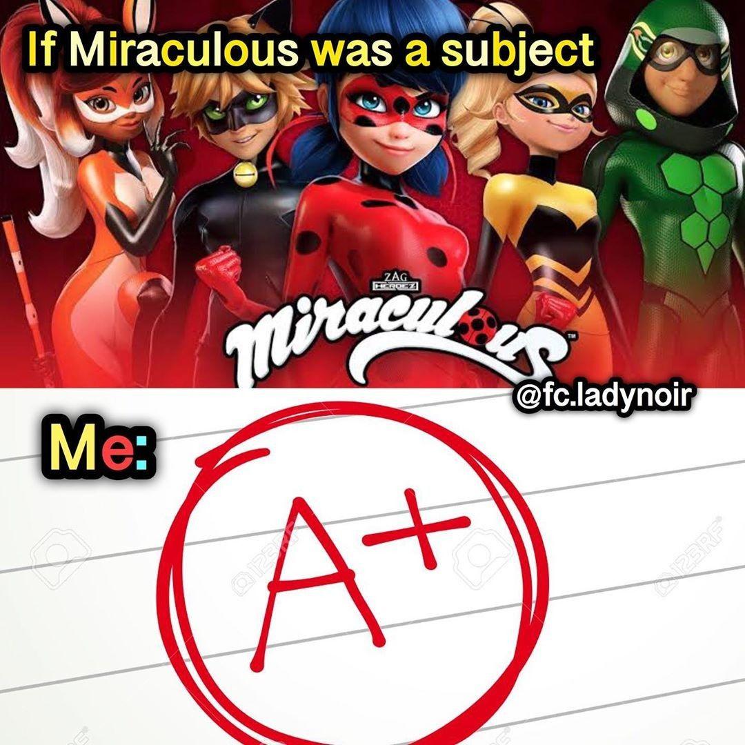 If miraculous was a subject Miraculous ladybug anime