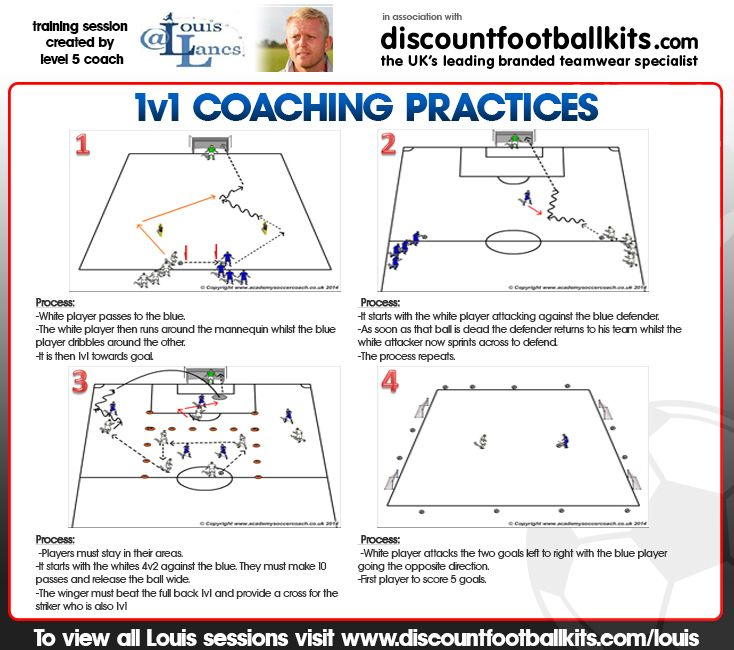 1v1 Coaching Practices. http://www.discountfootballkits.com/blog/1v1-coaching-drills/