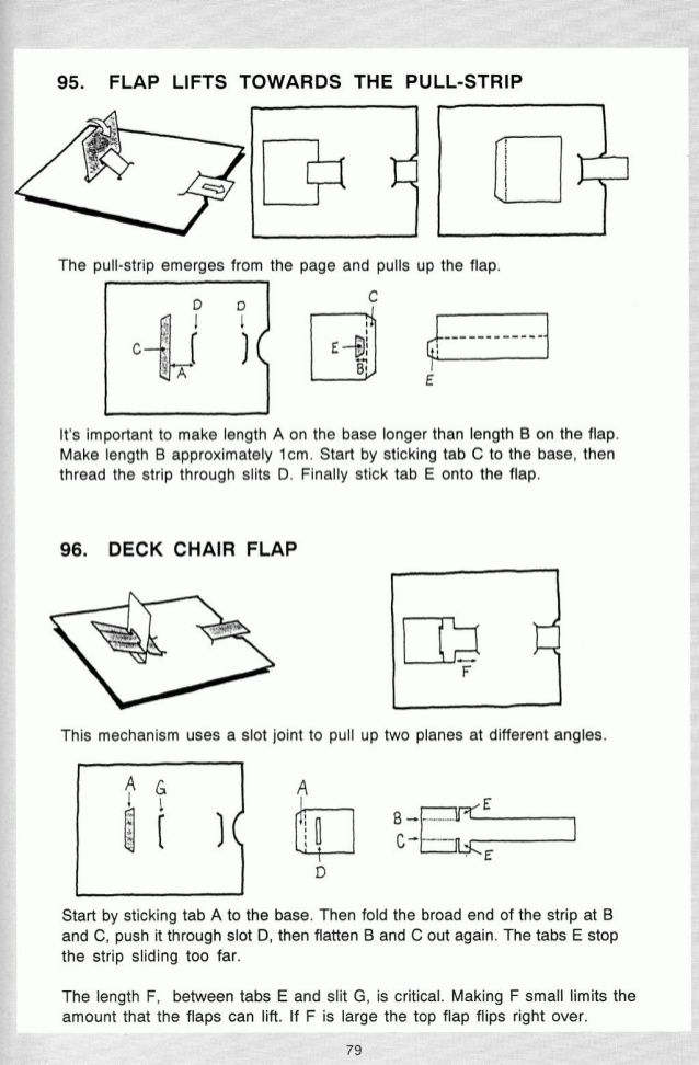 Pop Up A Manual Of Paper Mechanisms Duncan Birmingham Tarquin Boo Diy Pop Up Book Paper Pop Paper Engineering