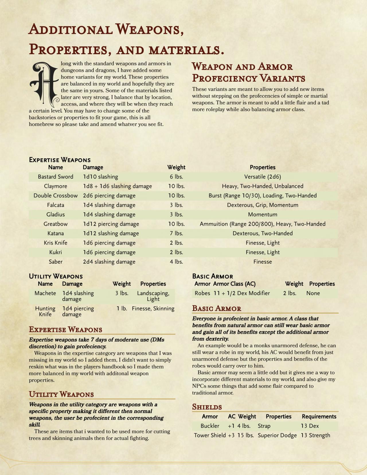 Dnd 5e Homebrew Weapons Properties Materials By Creeposhiri