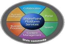 Explore for sharepoint development company in India through Shrivcommedia. Shrivcommedia offers sharepoint applications development services with highly skilled developers who know very well clients requirements.