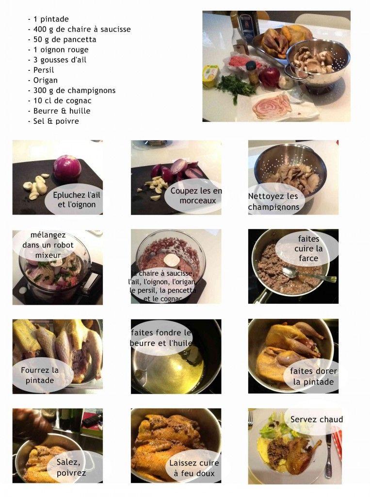 Pintade farcie aux champignons (avec images)   Pintade farcie, Cuisine sans gluten, Le chapon