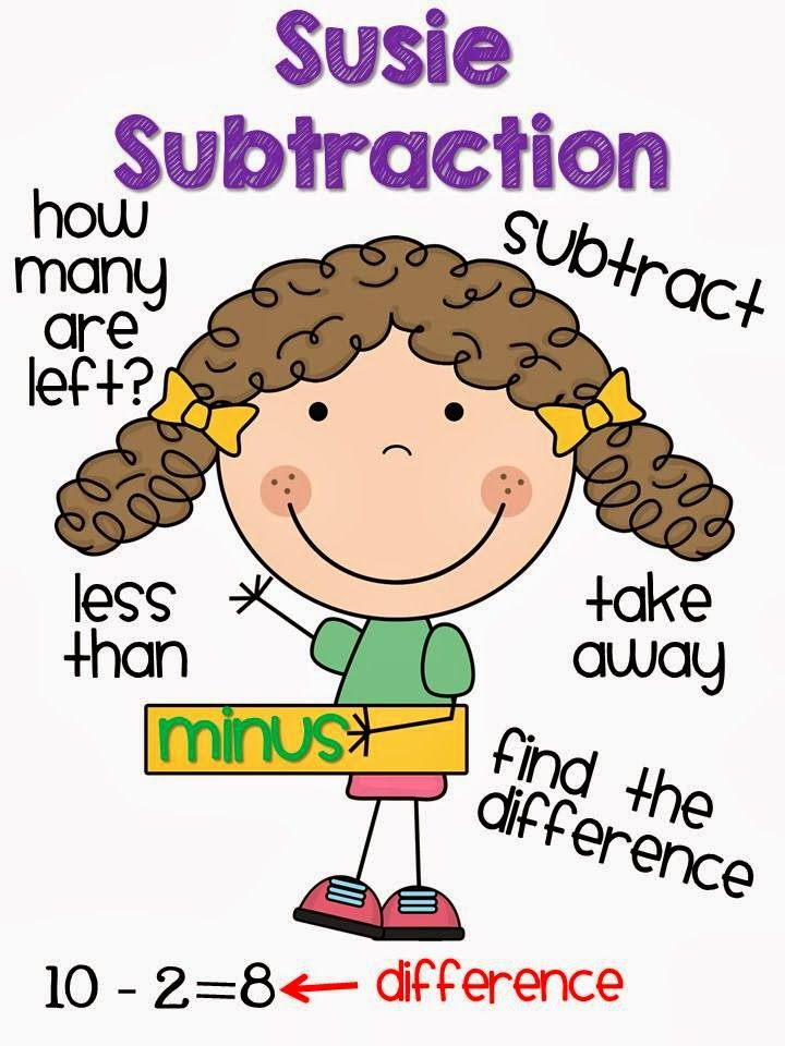 anchor charts classroom posters free susie subtraction anchor rh pinterest se subtraction clipart images addition subtraction clipart