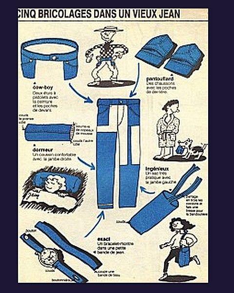 Que faire avec un vieux jean sew pinterest craft - Que faire avec un vieux jean ...