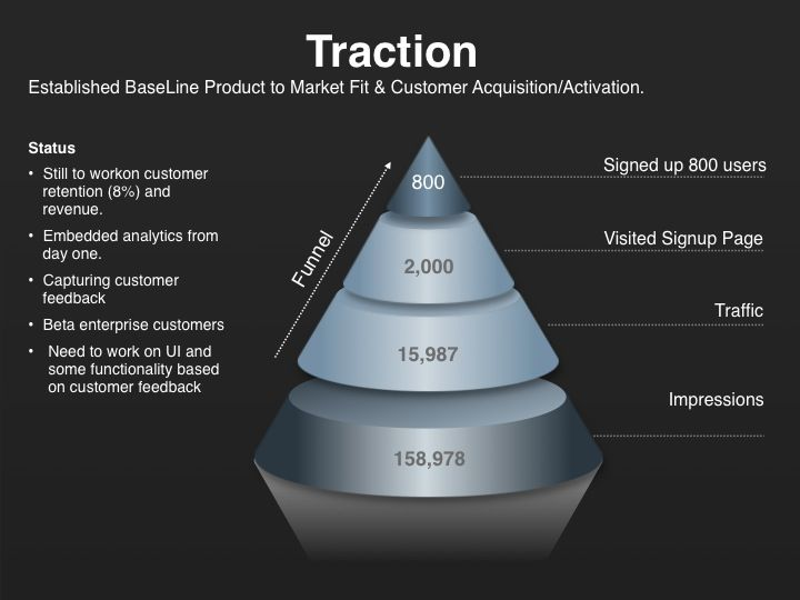 Marketing Plan Outline Templates Include Market Traction