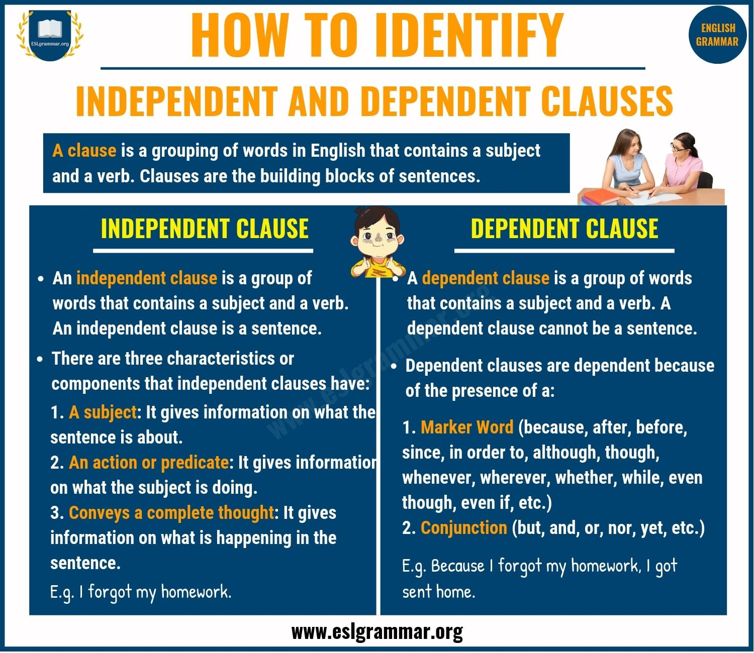 Independent And Dependent Clauses Definition Usage Useful Examples Esl Grammar Dependent Clause English Grammar English Grammar Rules