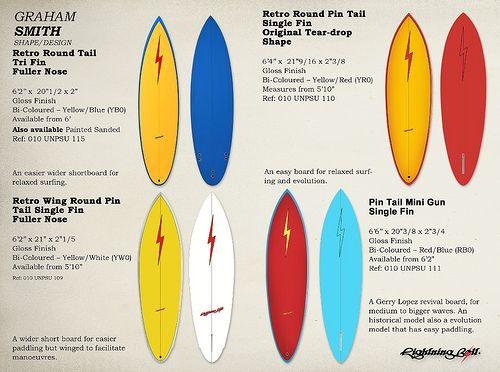 983f252d6 Single fin shortboard design