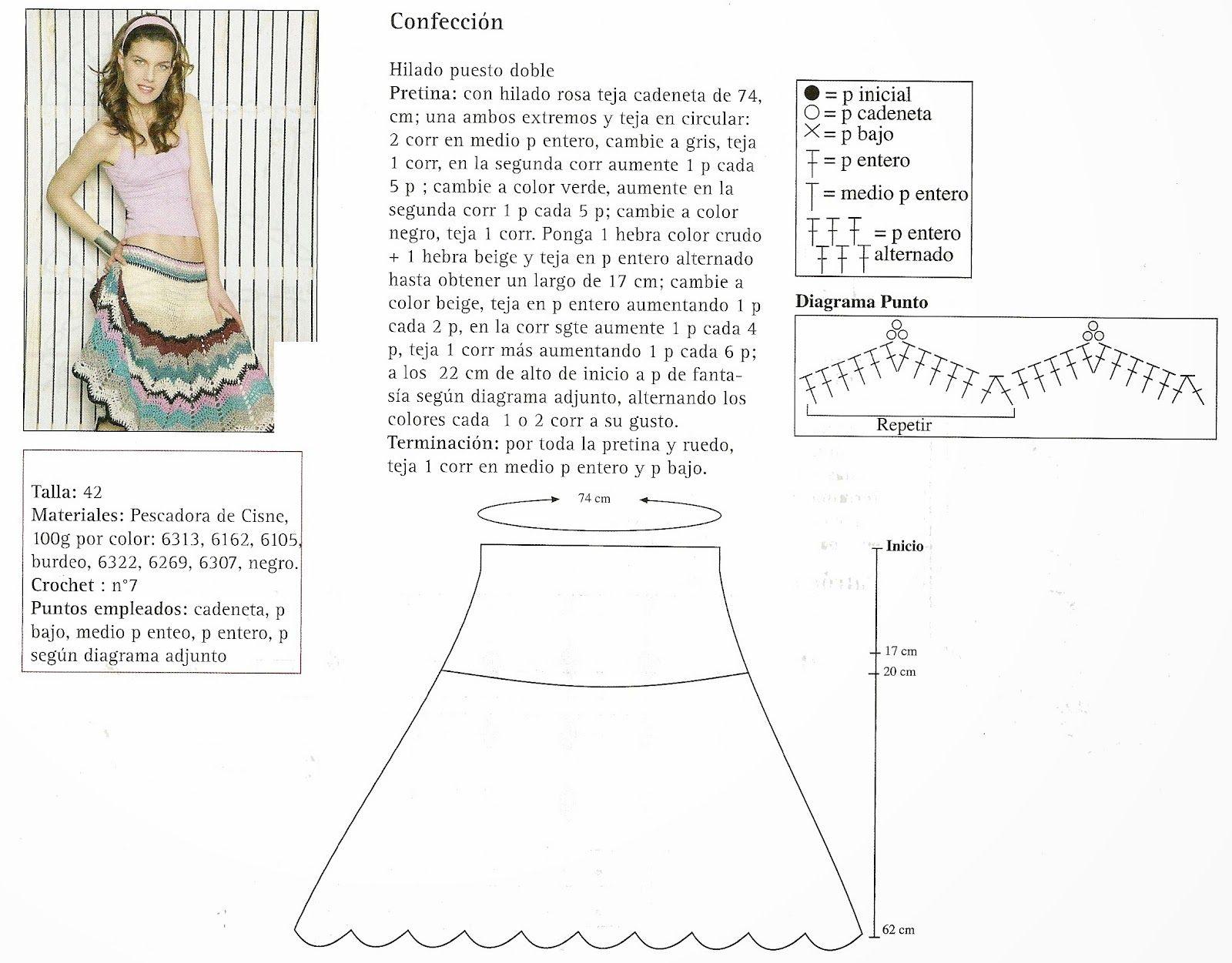 Falda Crochet Zig Zag Patron - Patrones Crochet | Crochet moda ...