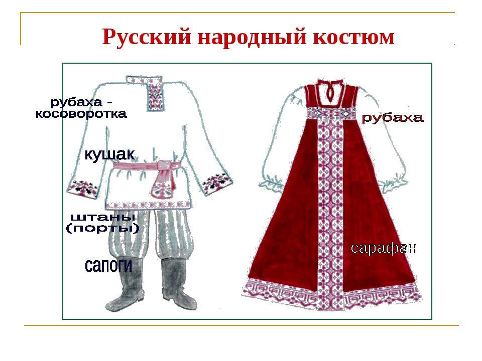 Выкройка русский народный костюм своими руками выкройки