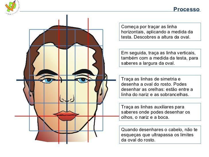 formatos de rosto visagismo - Pesquisa Google   Visagismo   Face ... 01145567df