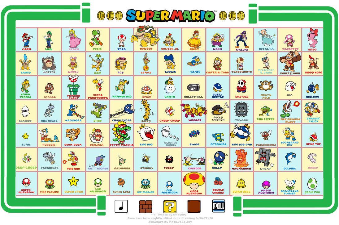 Mario Character Chart By Imaginatorvictor Mario Bros Party