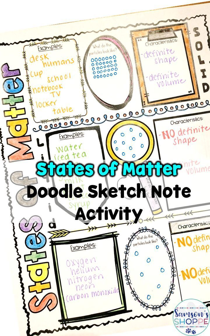 States Of Matter Doodle Sketch Note Review Activity Doodle Sketch