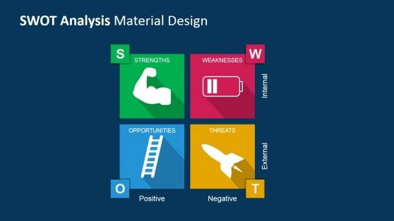 swot powerpoint diagrams and templates hhh templates business