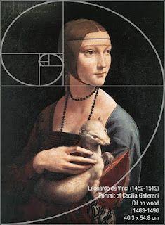 Did Leonardo Knowingly Apply The Theory Or Does Success In Artistic Interpretation Result From This Proper Placement Leonardo Da Vinci Sezione Aurea Immagini