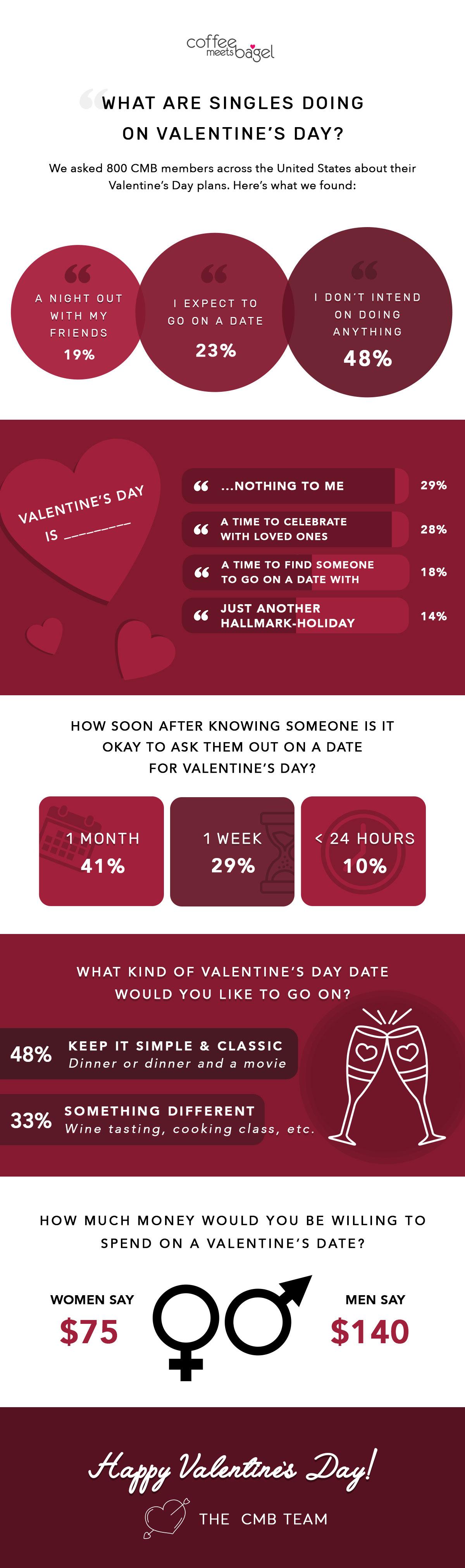dating over 60 men