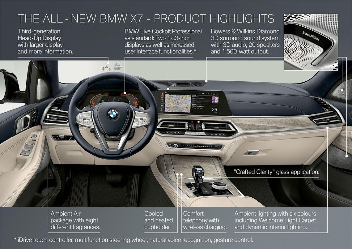 2019 X7 Interior Highlights Bmw X7 Bmw New Bmw