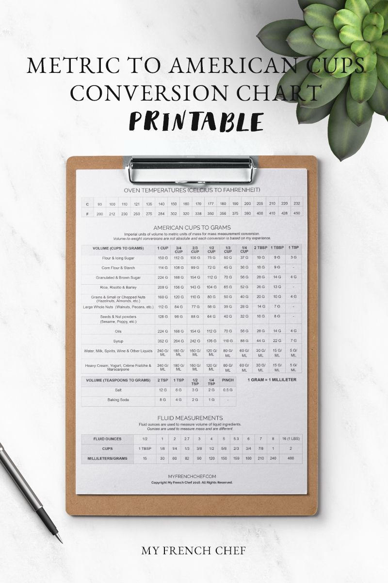 Metric to american cups conversion chart printable free cooking metric to american cups conversion chart printable free cooking printable my french chef pinterest chef recipes cups and pastry chef nvjuhfo Images