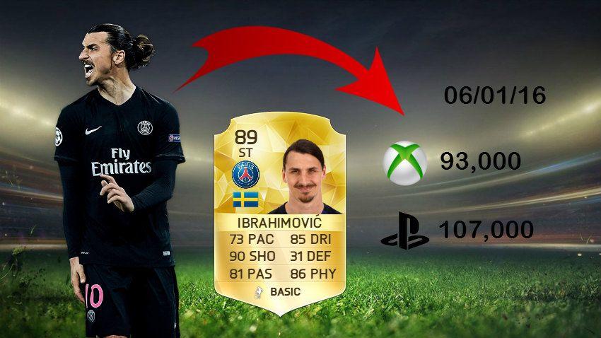 FIFA 16 TOTY Market Crash Prices (Ibrahimovic at less than