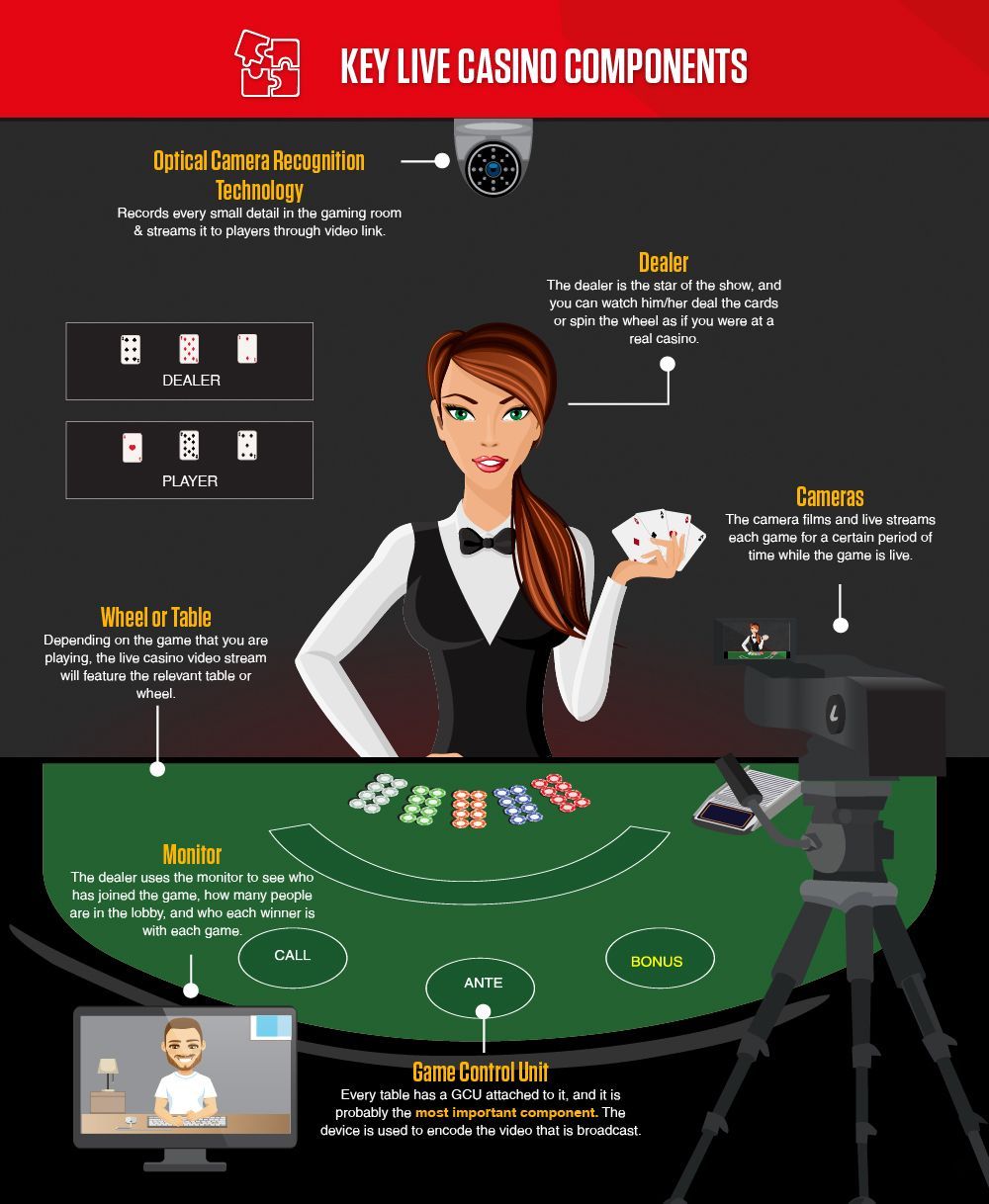 Casino component poker lobby new formula one gambling