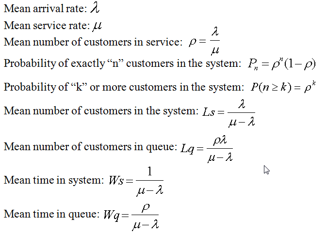 Poisson distribution and Queue | Probability Distribution ...