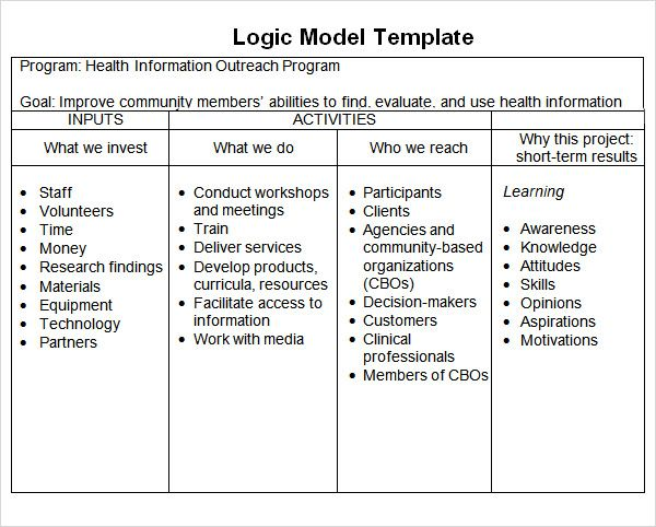 Logic Model Example  Public Health    Program Evaluation