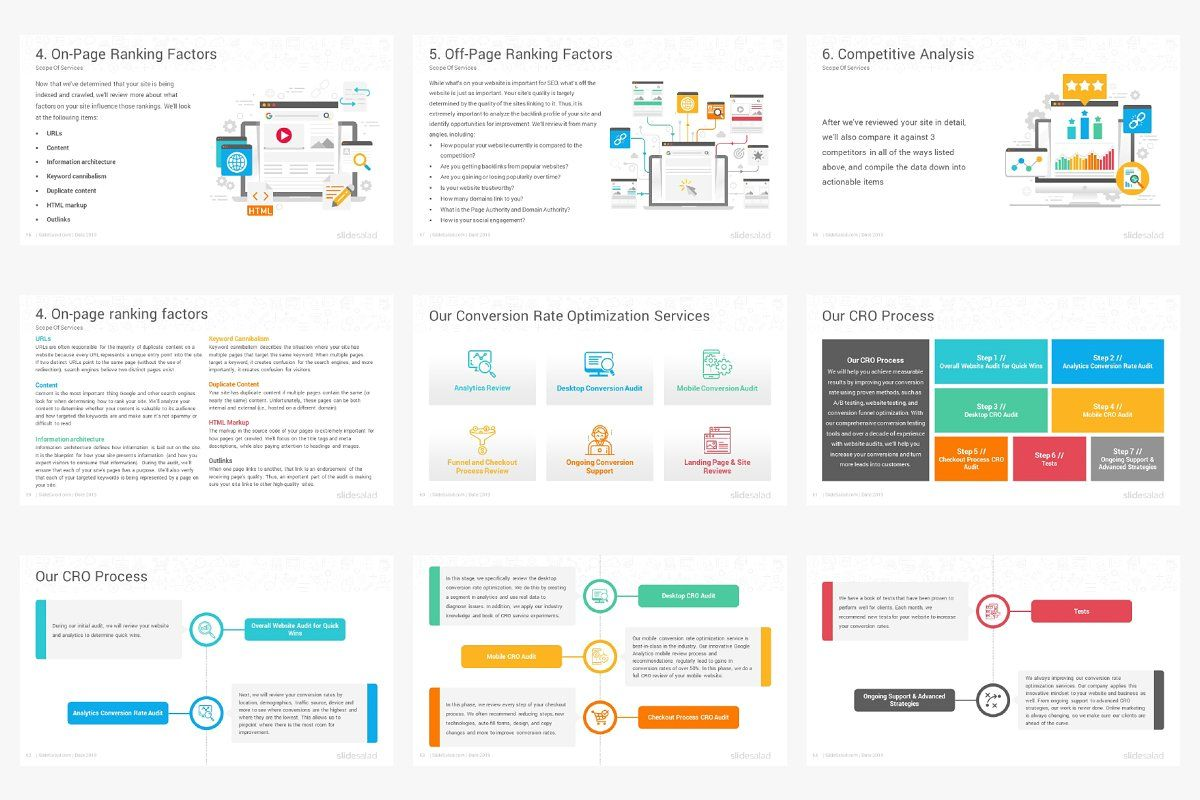 Top Digital Marketing Proposals PPT in 2020 Infographic