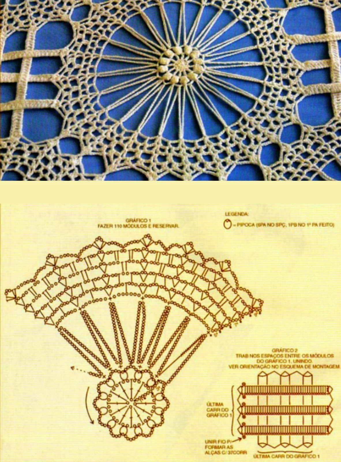 Colcha mandalas para primavera de crochet - Patrones Crochet ...