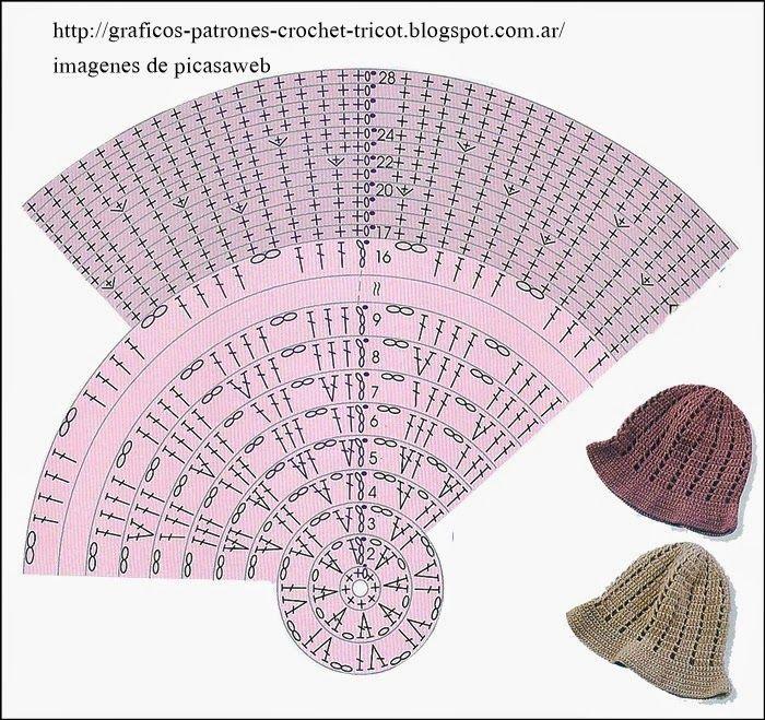 gorras a crochet con patrones - Cerca con Google | Gorros crochet ...