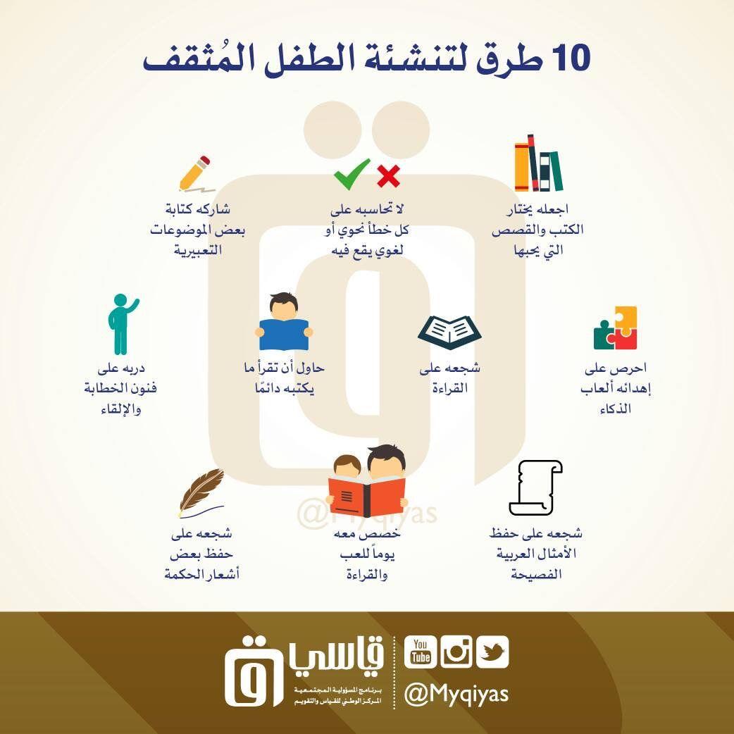 Pin By Ali On تطوير الذات Islamic Kids Activities Islam For Kids Kids Learning