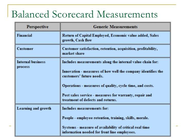 model comp card measurements