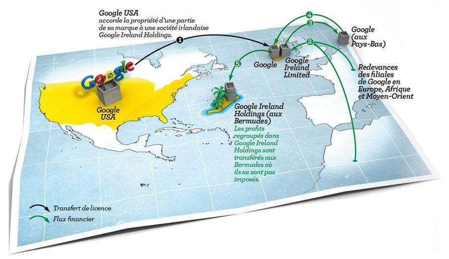 Google вывел из-под налогообложения 28 млрд евро