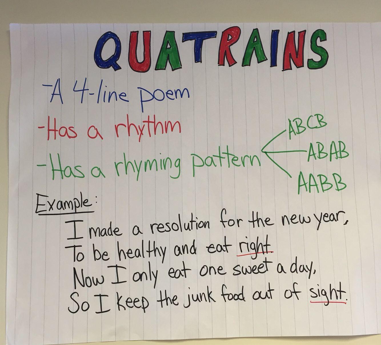 Quatrains Teaching Poetry Rhyming Patterns 4th Grade Writing