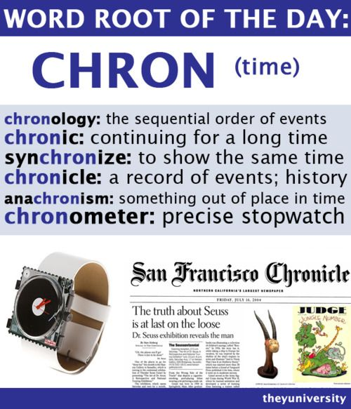 """Vocabulary Help: Word Root """"CHRON"""" (Time) 