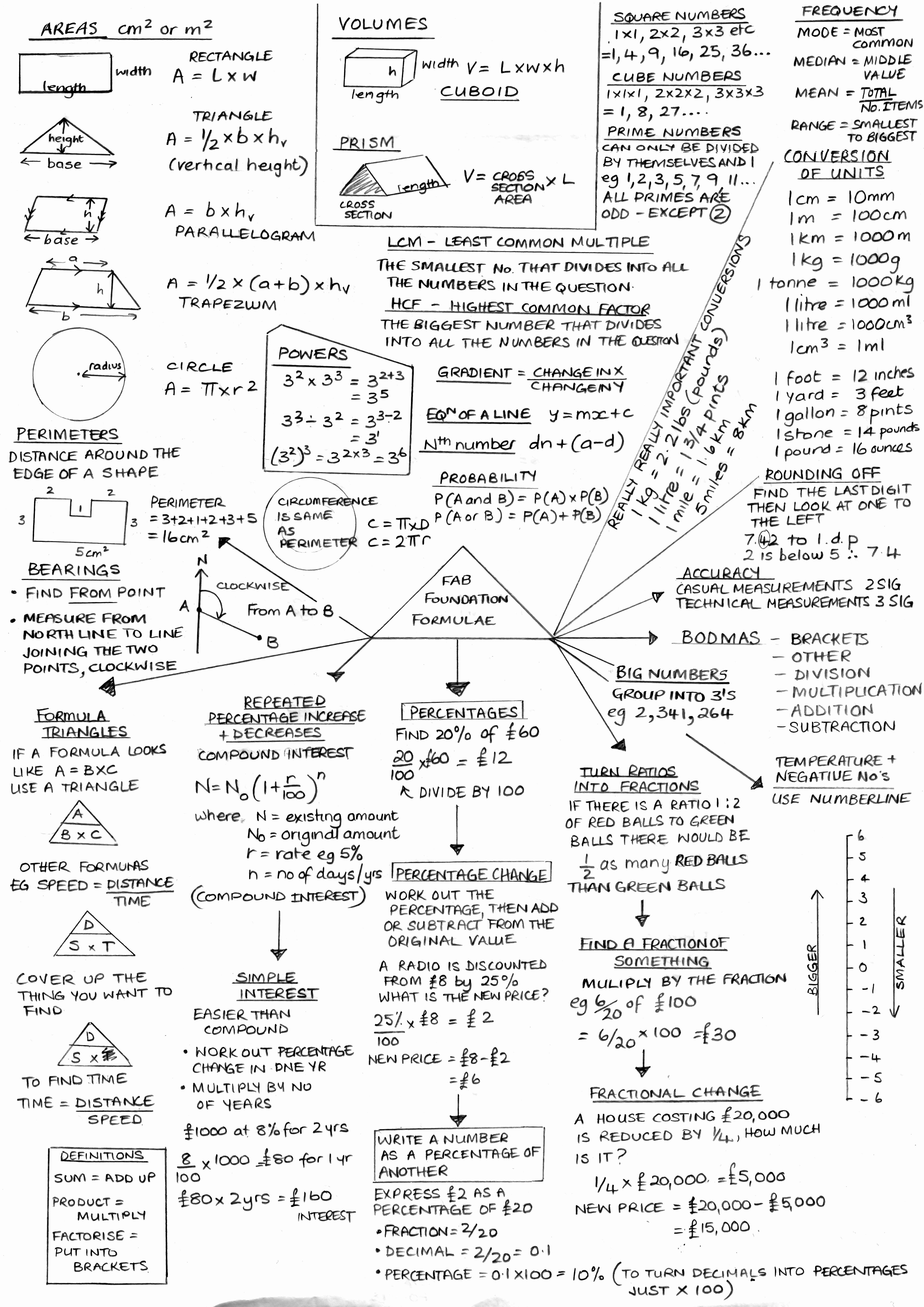 Gcse Maths Formula Page
