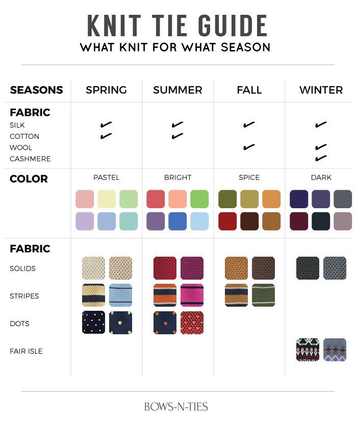 Your Knit Tie Guide for Seasons | Menswear Guides, Charts and Tips ...