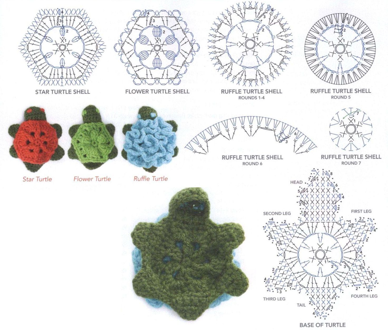 Crochet Granny Turtle - Chart ❥ 4U // hf | uncinetto | Pinterest ...