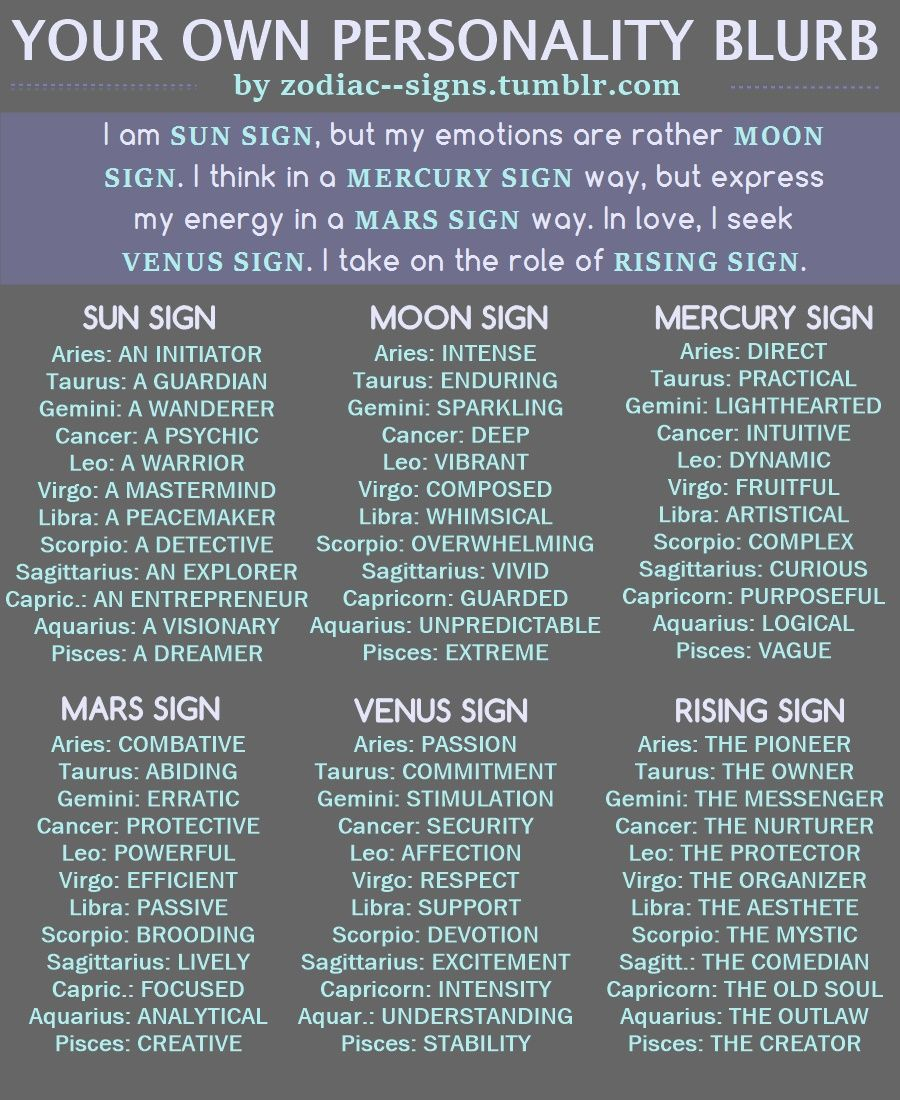 Sun and moon signs compatibility combination