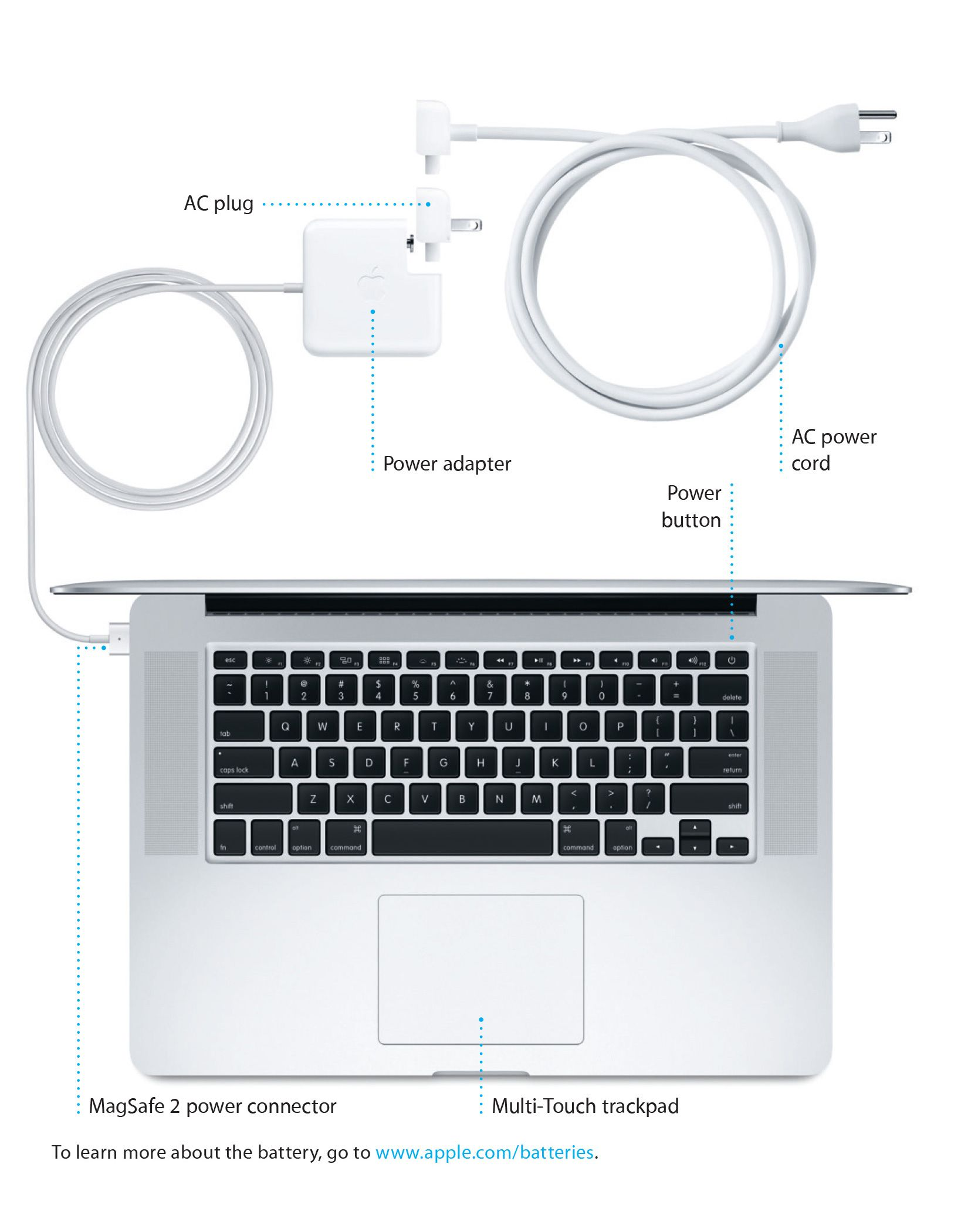 macbook pro help guide how to and user guide instructions u2022 rh taxibermuda co MacBook Pro 2016 MacBook Pro 2015