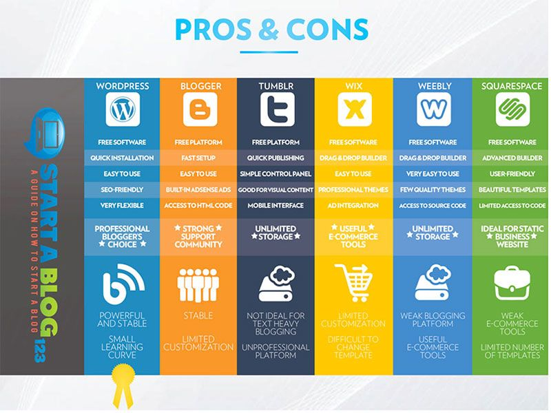 Business catalyst templates yelomphonecompany business catalyst templates friedricerecipe Image collections