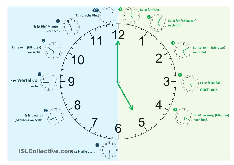Die Uhrzeit | Uhrzeiten, Schule und Mathe