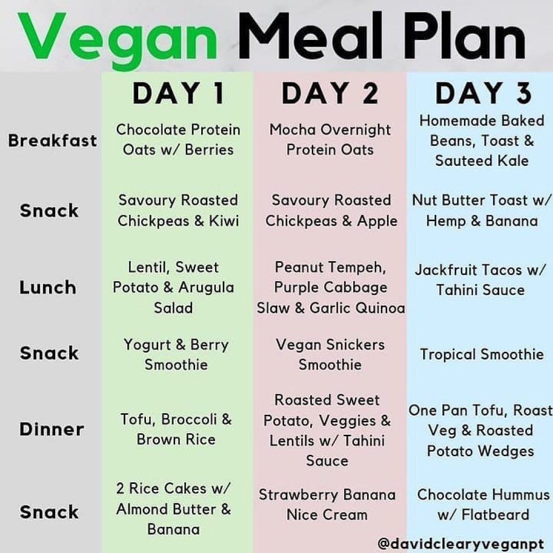 """theveganmessage on Instagram: """"Vegan Muscle Building Plan • • • • • If you want the recipes for"""