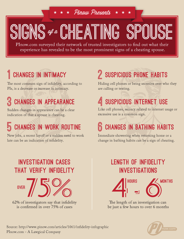 What Are The Signs That Your Husband Is Cheating
